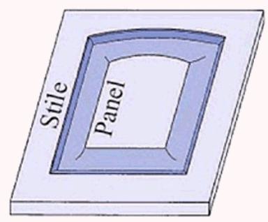 Mdf Door Router Bits Stile Amp Panel Profiles Whiteside